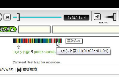 カラーバーにマウスポインタを乗せるとその時間帯のコメント数をツールチップで表示する